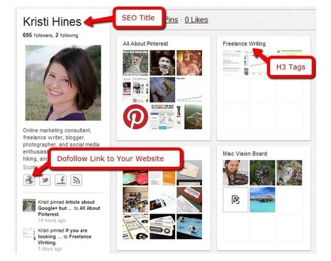 Pinterest Marketing Tips for SEO, Traffic, and Online Reputation Management | Marketing Digital y Social Media Marketing | Scoop.it