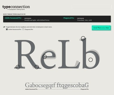 3 ressources en ligne pour jouer avec la typographie | Time to Learn | Scoop.it