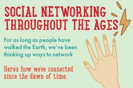 A História Das Redes Sociais Ao Longo dos Tempos - AllTwitter | Observatorio do Conhecimento | Scoop.it