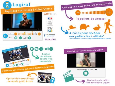 Logiral. Un outil pour ralentir sons et vidéos | Les outils du Web 2.0 | Scoop.it