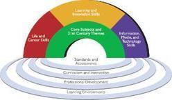 celebratelanguages.com/teachers   Tech   Scoop.it