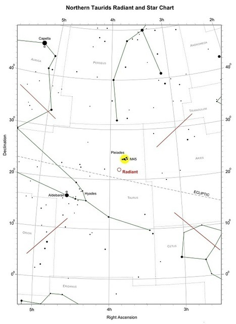 Home   Free Star Charts   Amateur and Citizen Science   Scoop.it
