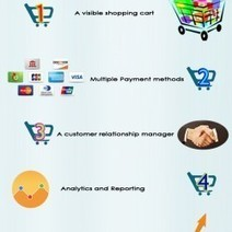 Basic eCommerce Website Features | Low Cost Ecommerce Responsive Web Design Texas | Scoop.it