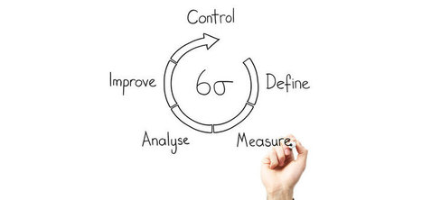 Using Six Sigma to End Bad Customer Service | Customer Experience as a Success Driver | Scoop.it