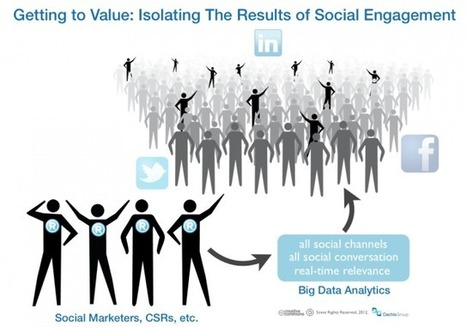 Transforming Noise into Signal: Isolating Social Business Results | Do the Enterprise 2.0! | Scoop.it