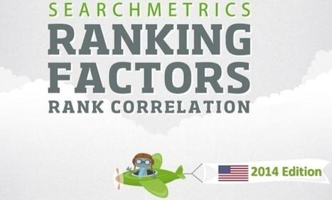I fattori di posizionamento su Google del 2014, secondo Searchmetrics | Web Marketing | Consigli e Soluzioni | Scoop.it