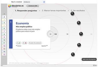 JRamónELE: Más recursos en la red para llevar al aula | OK, Web 2.0 | Scoop.it