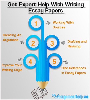 Persuasive Essay Samples High School I Need Someone To Help Me Wiith My Essay Pepsiquincy Com Abraham Lincoln Essay Paper also Graduating High School Essay Sales Associate Resume Cover Letters Write My Medicine Home Work  How To Write Essay Proposal
