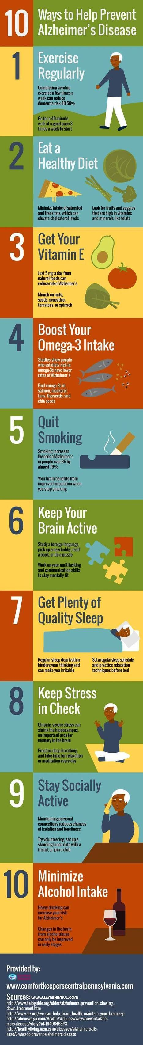 How To Prevent Alzheimer's Disease 10 Best Ways [infographic]   Internet   Scoop.it