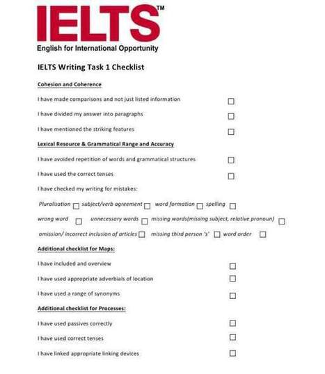 IELTS Writing: Checklists for Task 1 (2nd half) | HelpUsLearn | Scoop.it