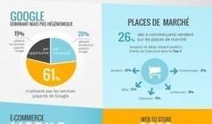 Infographie : le e-commerce toujours en forte croissance | UseNum - Senior | Scoop.it