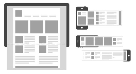 Responsive design : 10 exemples de sites web de destinations touristiques | LeWeboskop | Solution numériques pour les touristes | Scoop.it