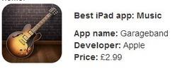 Top iPad Apps for 2012 (Tech Radar ) | NC iPads in Education | Scoop.it