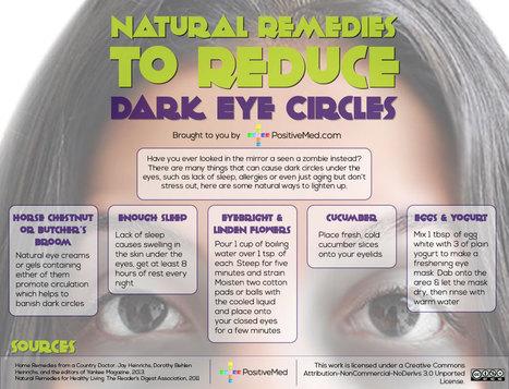 Natural Remedies to Reduce Dark Eye Circles | Anti Acne Mask | Scoop.it