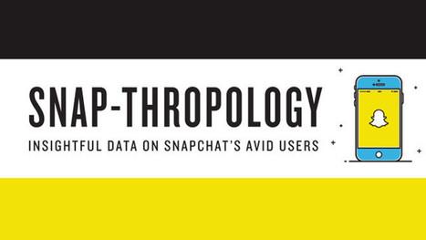 Comment Snapchat est-il réellement utilisé par ses utilisateurs ? (Infographie)   Mon Community Management   Scoop.it