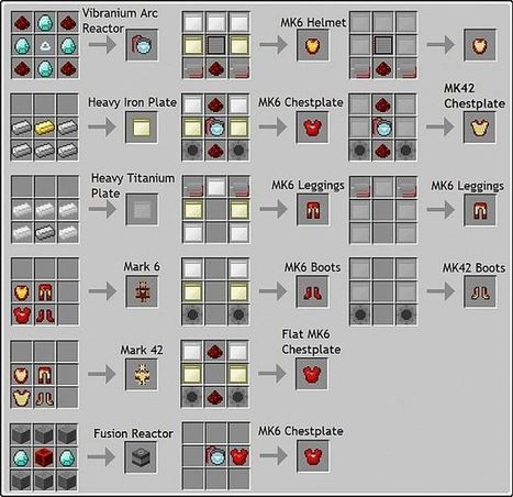 Iron Man Armors Mod 1.7.2/1.6.4/1.6.2 | Iron Man | Scoop.it