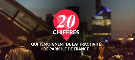 20 chiffres (et faits) qui témoignent de l'attractivité de la région Paris-Île-de-France | Cleantech & smart city | Scoop.it