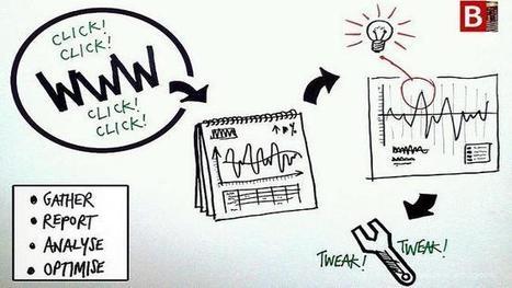 Optimizely, mejora la experiencia web de tus usuarios de tu sitio | Crear Marketing | Scoop.it
