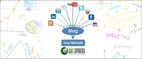 Why does a blog help for SEO? | What is Search Engine Optimization? | Scoop.it