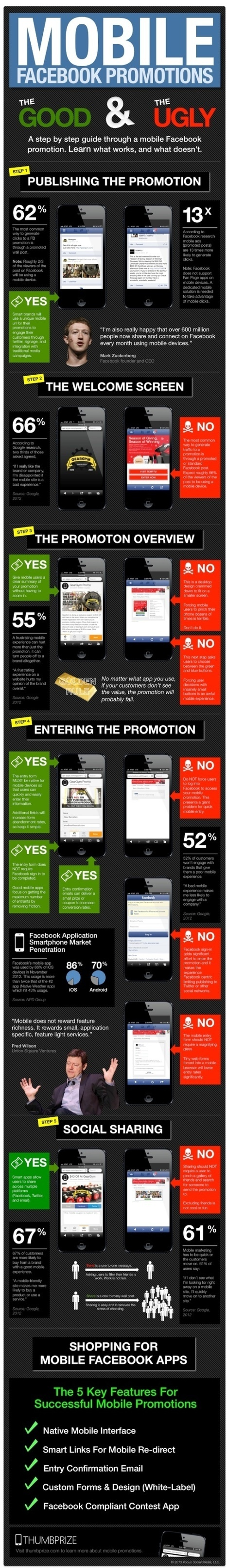 Mobile Devices & Marketing 2013 | Mobile Commerce Retail | Scoop.it