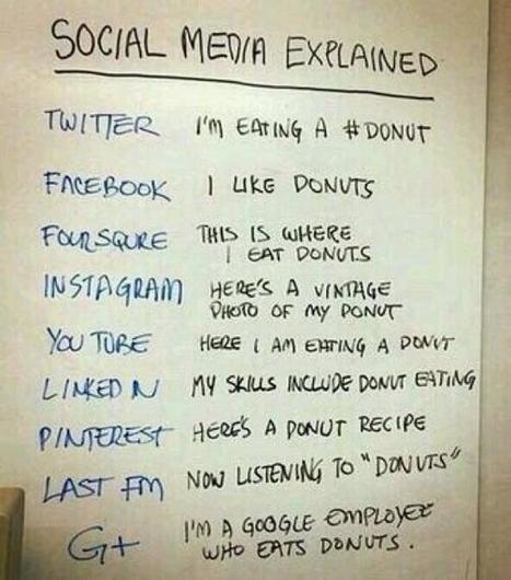 Tweet from @emmafreud | Social Media in NHS | Scoop.it