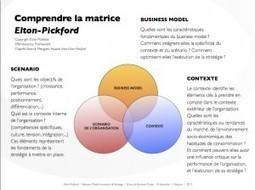Etude 10 Business Models qui ont échoué : 5 raisons ! | Elton-Pickford - Worldwide Headquarter | Entrepreneuriat et startup : comment créer sa boîte ? | Scoop.it