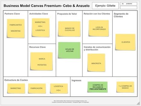 Modelo Freemium (Gratis) - Ulbe Group   Emprendimiento - Emprender - Intraemprendimiento - Innovación   Scoop.it