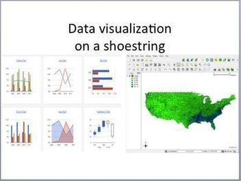 In Pictures: Data visualisation on a shoestring - CIO Magazine   infographik   Scoop.it