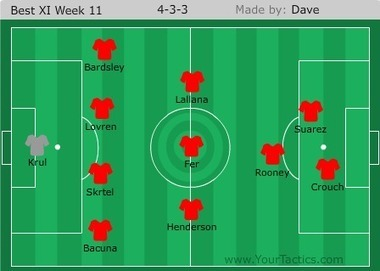 A Pint of Logic: Premier League team of the week: week 11 | Soccer | Scoop.it