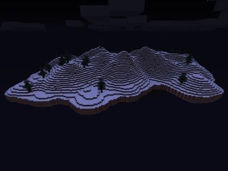 Floating Island World Generation Plugin 1.7.2 | Minecraft 1.7.4/1.7.2 | Bukkit Plugins | Scoop.it