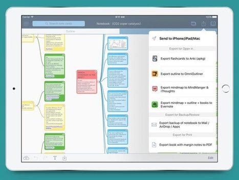 Marginnote - Apps para hacer anotaciones al margen   Educacion, ecologia y TIC   Scoop.it