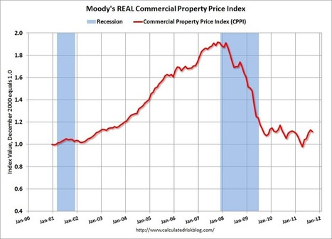Guest Post: Extend And Pretend Coming To An End | ZeroHedge | Commodities, Resource and Freedom | Scoop.it