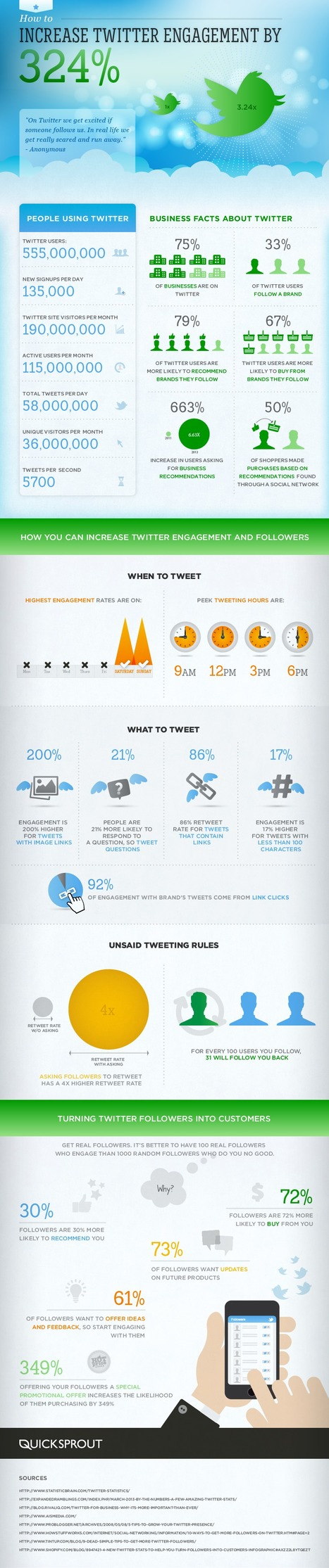 Twitter Drives Traffic via Engagement | Local Search Marketing Ideas | Scoop.it