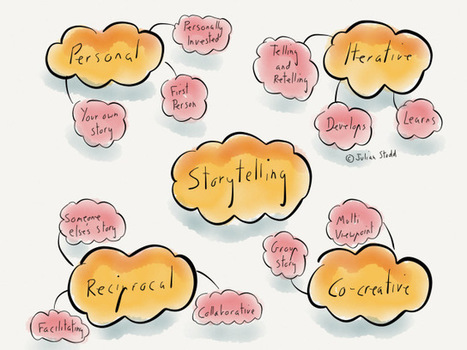 Styles of Storytelling | Content in Context | Scoop.it