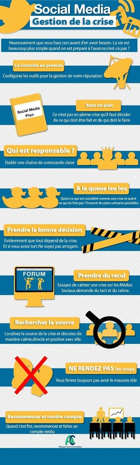 Social Media: Gestion de crise – Infographie   Social Media   Scoop.it
