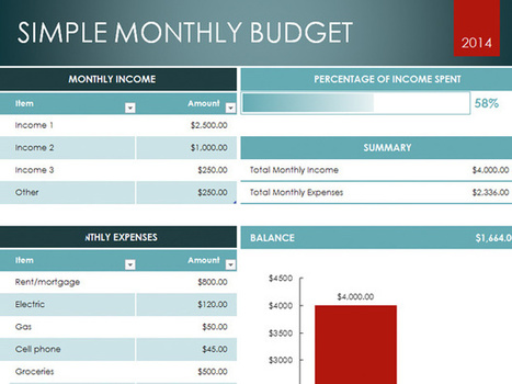 50+ Best Free Excel Templates & Dashboards for Any Occasion | Entrepreneurs | Scoop.it