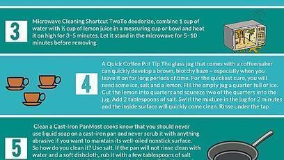 Quick Kitchen Cleaning Tips | danneeledge | Scoop.it