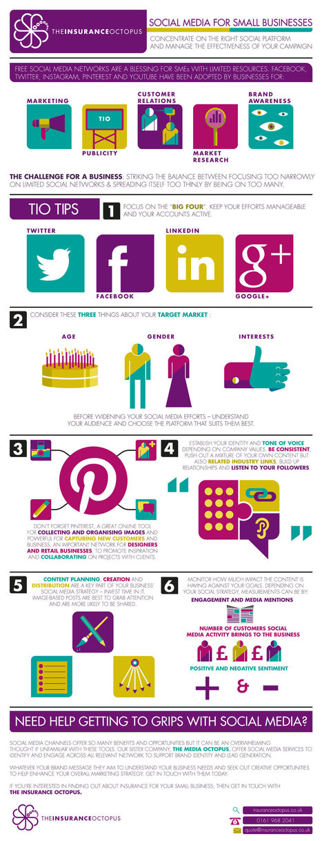 How to make the most of social media for your small business   Social Media Today   Digital-News on Scoop.it today   Scoop.it