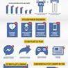 Infographies butinées
