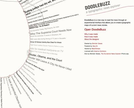 DoodleBuzz: Typographic News Explorer | Edumathingy | Scoop.it