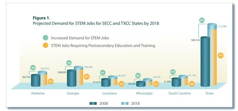 """Engaging Diverse Learners Through the Provision of STEM Education Opportunities 