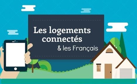 Infographie sur les logements connectés et les Français : un rapport encore tendu | habitat seniors | Scoop.it