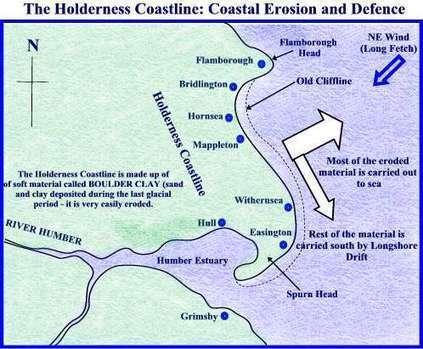 Greenfieldgeography - IGCSE Coasts and GCSE Coasts   COASTAL GEOGRAPHY   Scoop.it