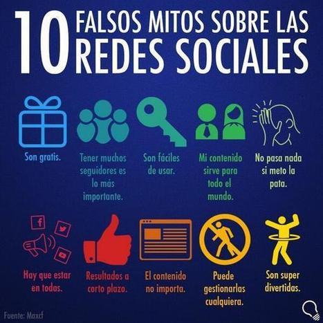 Tweet from @blancoduran | Mi Social Media | Scoop.it