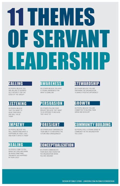 10 Themes of Servant #Leadership. | Leadership, Innovation, and Creativity | Scoop.it