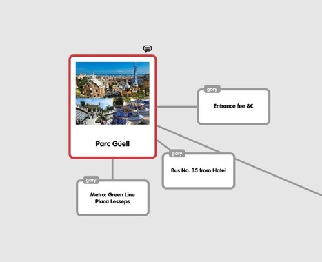 We're All Going on a Popplet Holiday: Panning a Trip with Popplet | Poppletrocks! | Jewish Education Around the World | Scoop.it