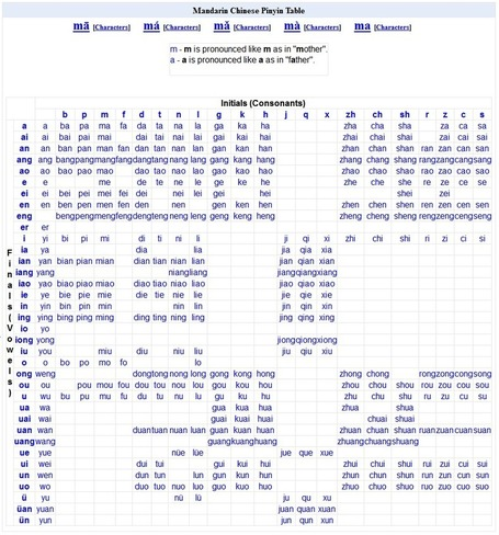 Numbers To 20 Worksheets picsbox Biz key chinese on chinese numbers 1 ...