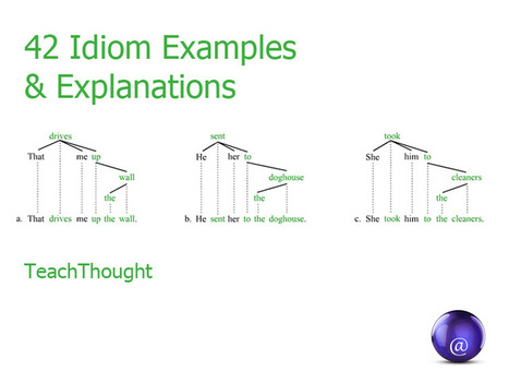 42 Idiom Examples And Explanations | Tips and resources for TEFL | Scoop.it