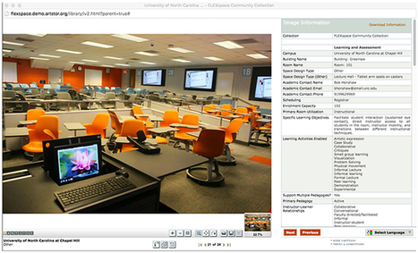 An Open Repository of Learning Space Design -- Campus Technology | Learning Spaces and the Physical Environment | Scoop.it
