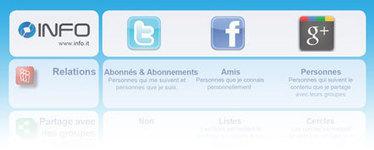 YLegrand - Blog : L'instant Néophyte : Google Plus | Outils Web2, quelques références | Scoop.it